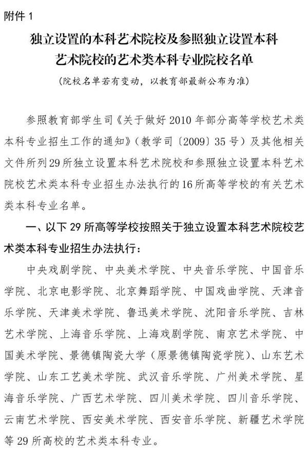 2021年甘肃省体育、艺术类专业招生工作实施办法