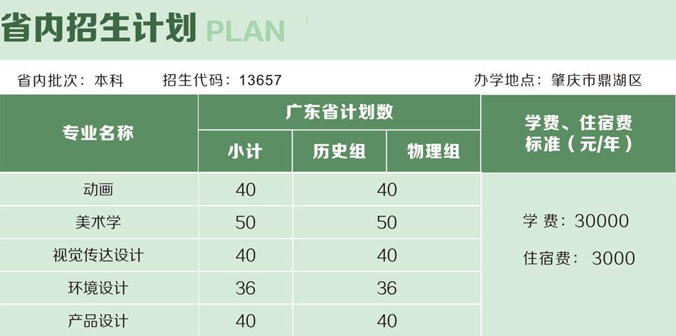广州应用科技学院