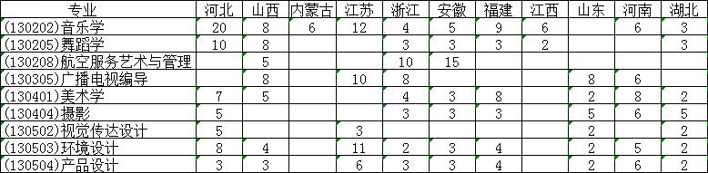 湖南科技学院招生计划