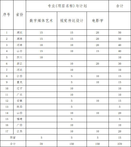 中南财经政法大学艺术类专业招生简介