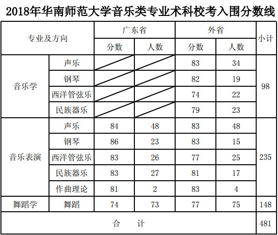2018骞村����甯���澶у���烘��绫绘�¤�����煎���扮嚎