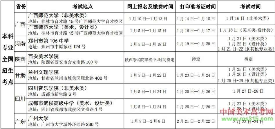 2019年新疆艺术学院普通本科、专科(高职)招生简章