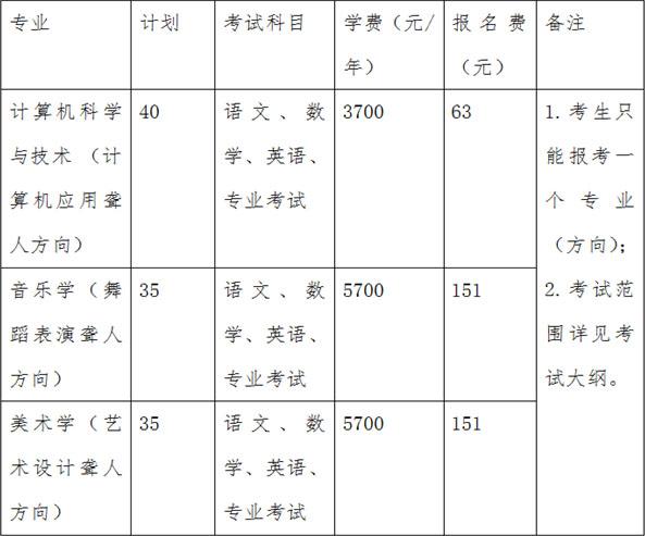 郑州师范学院2019聋人单考单招招生章程(含美术类)