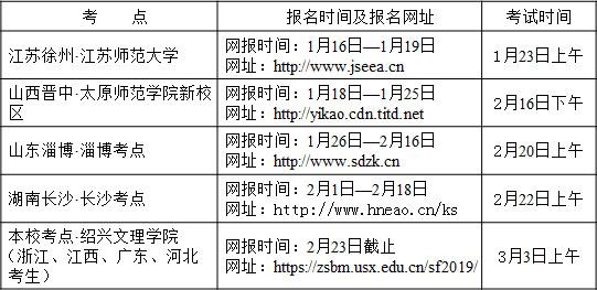 2019年绍兴文理学院书法学(师范)本科专业招生简章