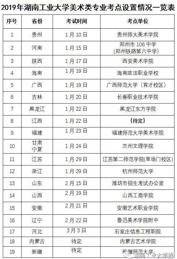 2019年湖南工业大学艺术类考点设置情况