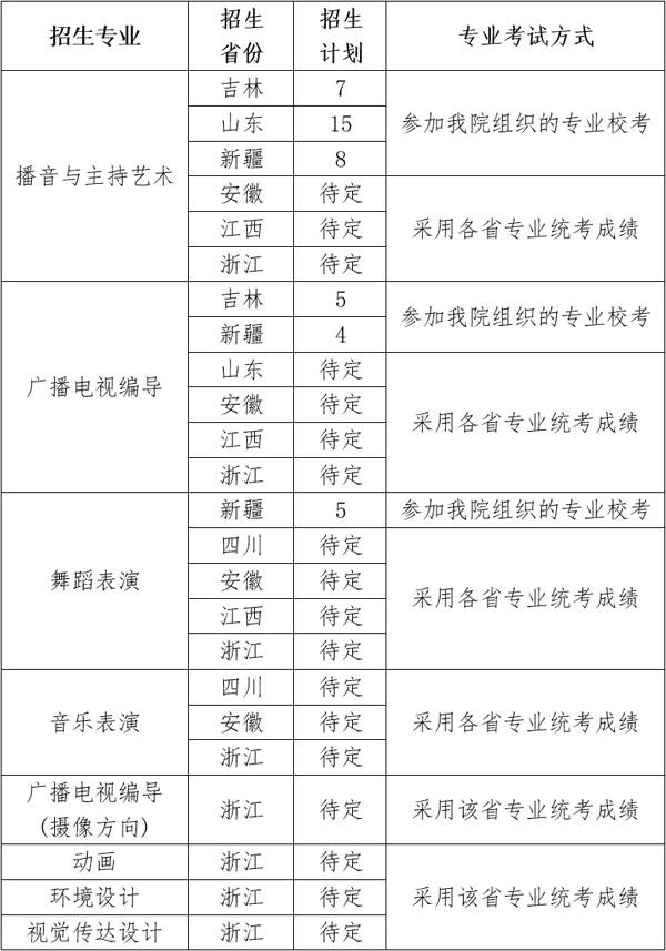 杭州师范大学钱江学院2019年艺术类专业招生简章