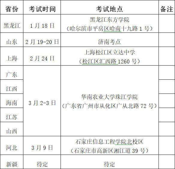 2019年华南农业大学珠江学院艺术类专业校考招生简章