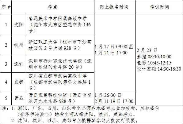2019年江南大学美术设计类专业本科招生简章