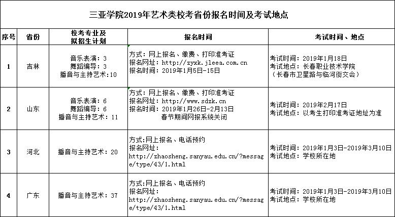 三亚学院2019年艺术类专业校考招生考试通知