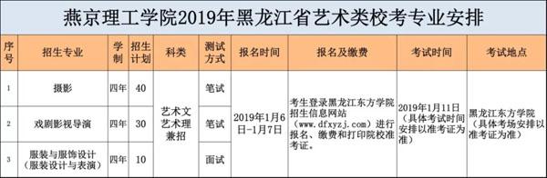 燕京理工学院2019年黑龙江艺术类专业校考公告