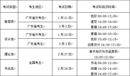 2019年广州美术学院普通本科招生简章