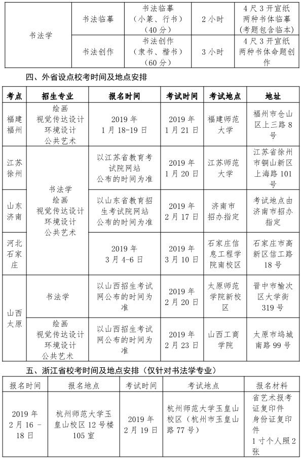 2019年杭州师范大学美术学院本科招生简章