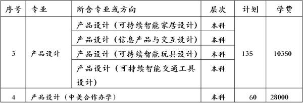 2019年湖北工业大学美术类招生简章