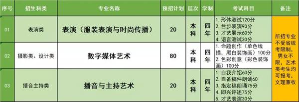 江西服装学院2019年山东省艺术类招生简章