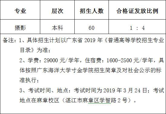 2019年广东海洋大学寸金学院摄影专业校考招生简章