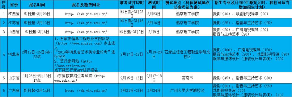 2019年燕京理工学院艺术类专业校考公告