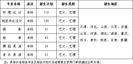 2019年西安建筑科技大学华清学院艺术类招生简章