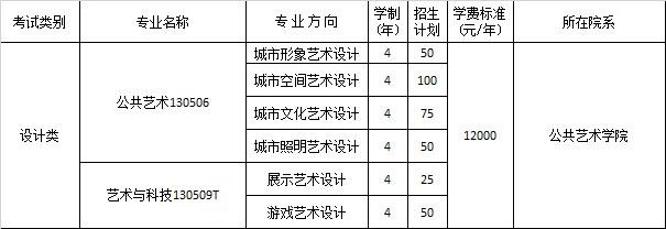 2020年四川美术学院艺术类招生简章-重庆画室招生