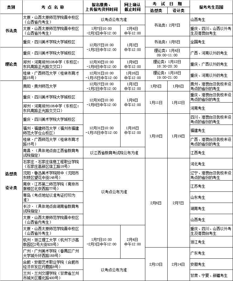 2020年四川美术学院艺术类招生简章-重庆画室培训