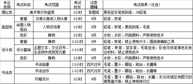 2020年四川美术学院艺术类招生简章-重庆画室招生简章