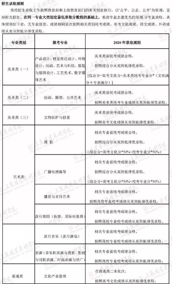 2012高考安徽卷数学_2014年江苏高考时间_2020高考_五年高考三年模拟_高考成绩查询